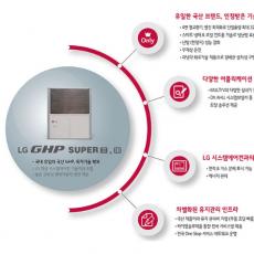 LG 가스 엔진 히트펌프 GHP- 조합형 실외기 (GP-W361B2S)