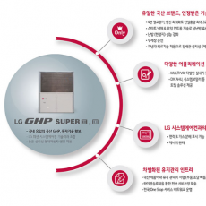 LG 가스 엔진 히트펌프 GHP- 조합형 실외기 (GP-W600C2S)